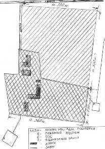 Соотношение сетки с границей участка