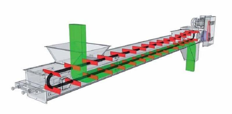 Особенности конструкций скребковых транспортеров